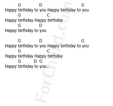 คอร์ดเพลง Happy Birthday To You - (แฮปปีเบิร์ดเดย์ทูยู)