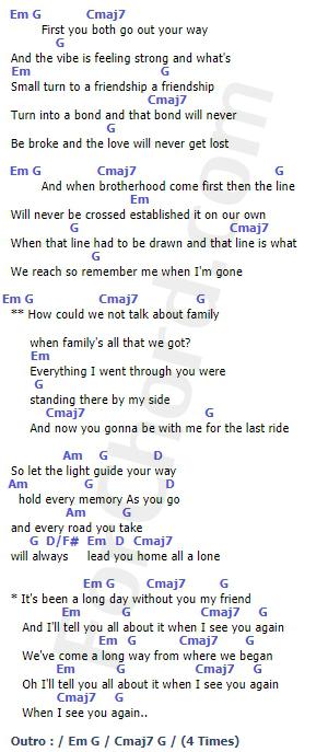 คอร์ดเพลง See You Again - Wiz Khalifa ft.Charlie Puth