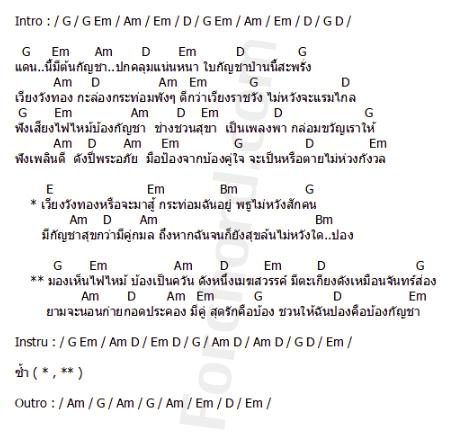 คอร์ดเพลง กระท่อมกัญชา - มาลีฮวนน่า
