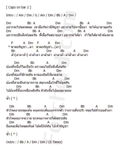 คอร์ดเพลง ฆาตะกัญชา - มาลีฮวนน่า (Orig.เนื้อกับหนัง)