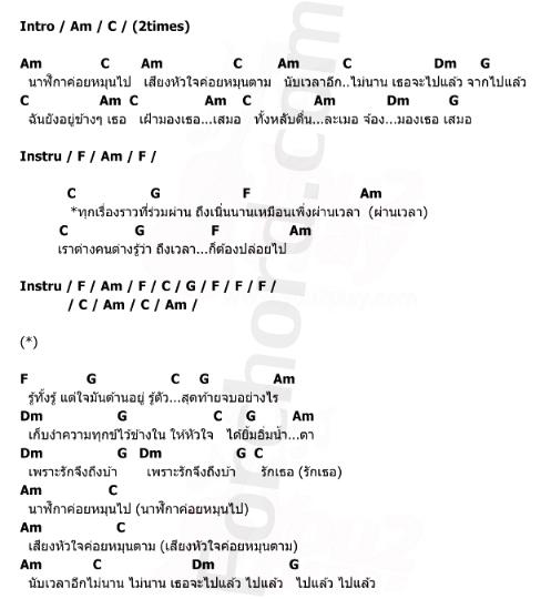 คอร์ดเพลง เพราะรัก(จึงถึงบ้า) - ปู พงษ์สิทธิ์ คำภีร์ feat. ลิเดีย
