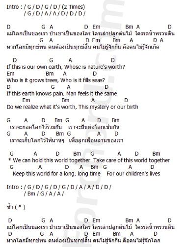คอร์ดเพลง เวิลด์ (World) - คาราบาว