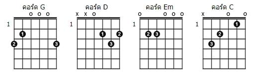 คอร์ดเพลง ละลาย - Fora Kwan x KT Long Flowing (คอร์ด ง่ายๆ)
