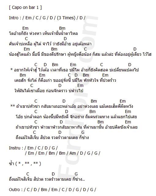 คอร์ดเพลง รีเทิร์น (RETURN) - ท๊อป มอซอ ft.อาม ชุติมา (คอร์ด ง่ายๆ)