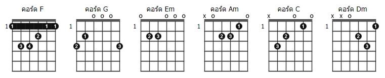 คอร์ดเพลง ข้างหลัง - วง L กฮ (คอร์ด ง่ายๆ)