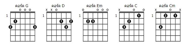 คอร์ดเพลง ฉันไม่ออนซอน - เนม สุรพงศ์ (คอร์ด ง่ายๆ)