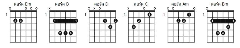 คอร์ดเพลง ต้นงิ้วกลางหัวใจ - แสน นากา & Lกฮ (คอร์ด ง่ายๆ)