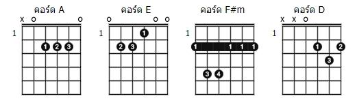 คอร์ดเพลง นานานา - ทรงไทย (คอร์ด ง่ายๆ)