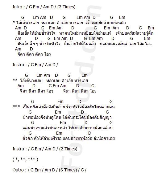 คอร์ดเพลง ก้อนคำ - เพชร สหรัตน์ Feat.เร็กเก้ บ้านสวน (คอร์ด ง่ายๆ)