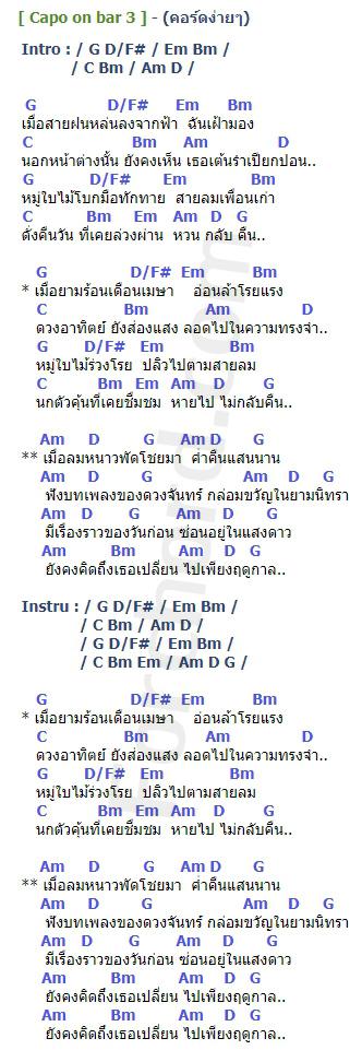 คอร์ดเพลง ฤดูกาล เรืองฤทธิ์ ft.Warin (วาริน) & คลีโพ (คอร์ด ง่ายๆ)
