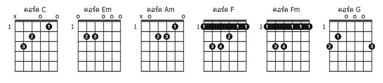 คอร์ดเพลง I.C.U. (ไอ.ซี.ยู.) - คู่แฝดโอเอ