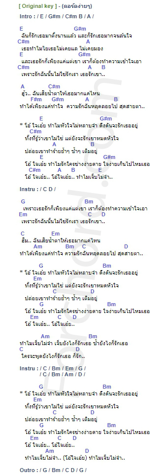 คอร์ดเพลง ดึงดัน - COCKTAIL X ตั๊ก ศิริพร (คอร์ด ง่ายๆ)