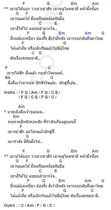 คอร์ดเพลง บักฮูขี่ - จา สิงห์ชัย (คอร์ด ง่ายๆ)