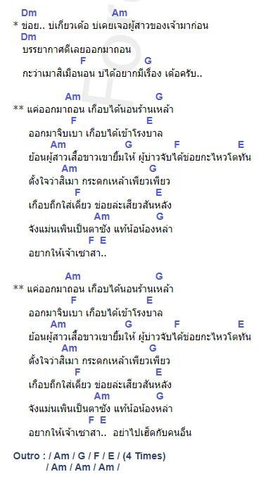 คอร์ดเพลง เสี่ยงตาน้อย - อี๊ด โปงลางสะออน (คอร์ด ง่ายๆ)