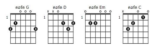 คอร์ดเพลง คั่นกลาง (ຂັ້ນກາງ) - Gx2 (คอร์ด ง่ายๆ)