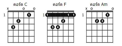 คอร์ดเพลง 24พฤษภา (24MAY) - แจ๊ส สปุ๊กนิค (JSPKK) (คอร์ด ง่ายๆ)