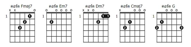 คอร์ดเพลง จีบ - QLER (คอร์ด ง่ายๆ)