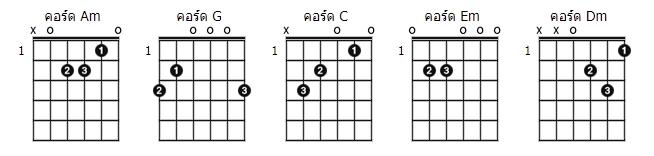 คอร์ดเพลง ปู่ชิว - สมชาย ใหญ่ (คอร์ด ง่ายๆ)