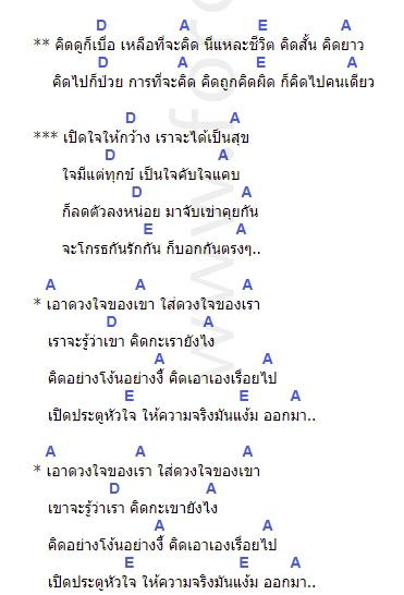 คอร์ดเพลง แง้มใจ - คาราบาว (คอร์ด ง่ายๆ)